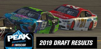 Iracing Draft Results