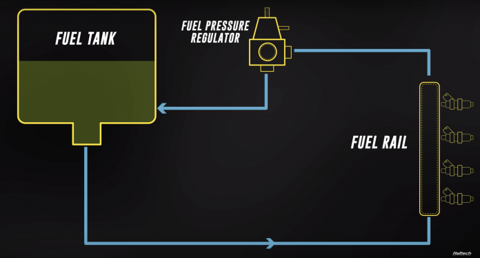 How A Fuel Pressure Regulator Works With Boost