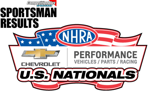 SPORTSMAN RESULTS FROM 2019 U.S. NATIONALS
