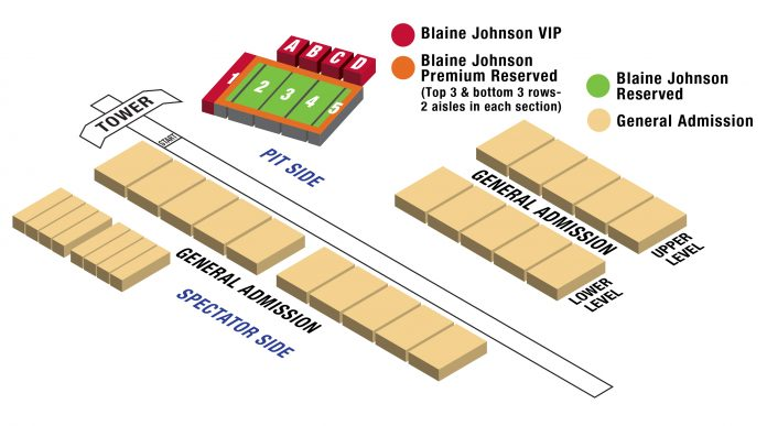 HEARTLAND PARK TOPEKA EXPANDS GENERAL ADMISSION SEATING