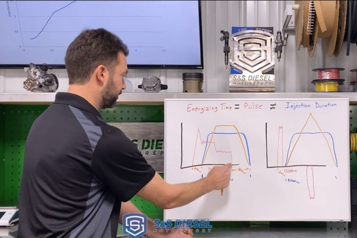 S&S Diesel Talks Fuel Injection Misconceptions